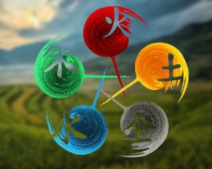 Связь между элементами Фэн-Шуй