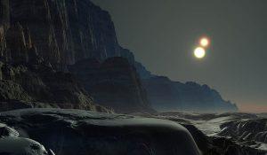 Планеты и зодиакальные знаки